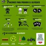 EQUO sigue su lucha en la UE contra el glifosato